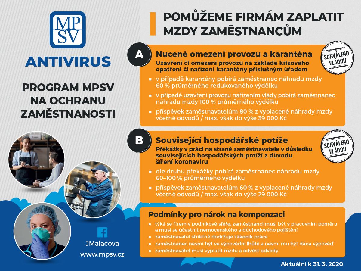 leták MPSV Antivirus